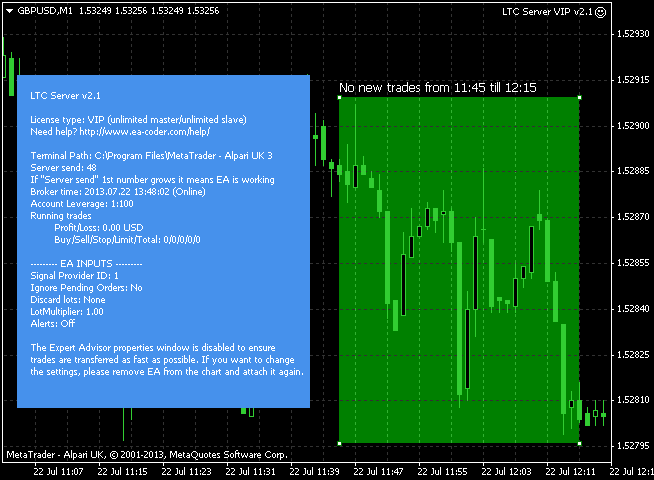 Local trade copier server ea time filter on gbpusd m1