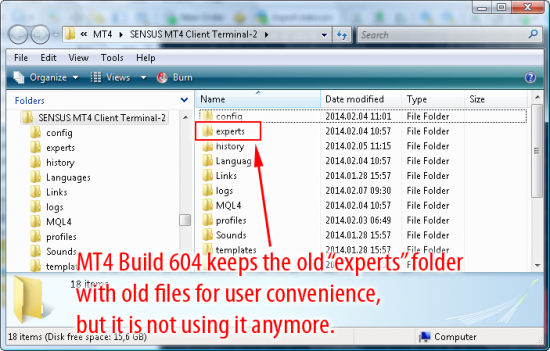 MT4 build 604 keeps old experts folder with old files for user convenience
