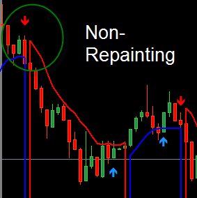 non-repainting indicator on mt4