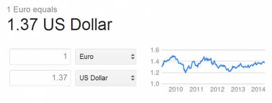 range bound euro-us dollar creates opportunity year after year for forex traders
