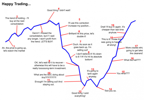so-true-and-its-all-about-the-retail-forex-trader-enjoy