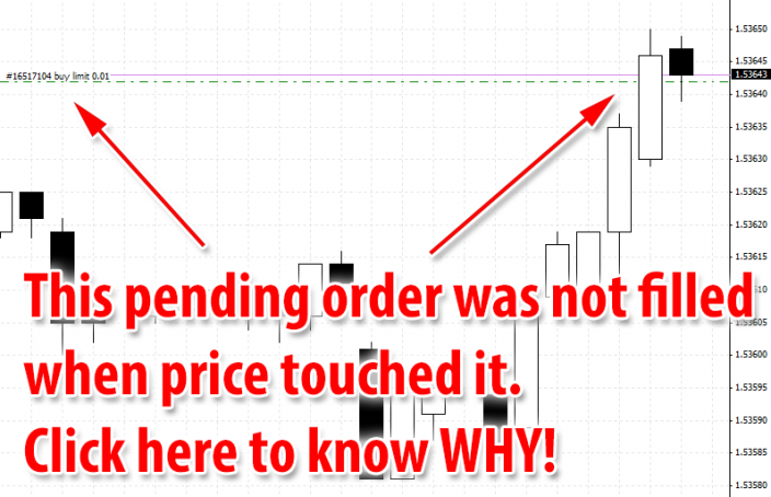Pending order Buy Limit was not filled in on GBPUSD