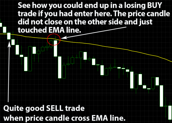 How to stop losses on a god SELL trade