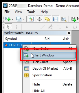 Open five EURUSD H1 Charts Now, I need to open five EURUSD 1-hour charts. A chart for each EA.
