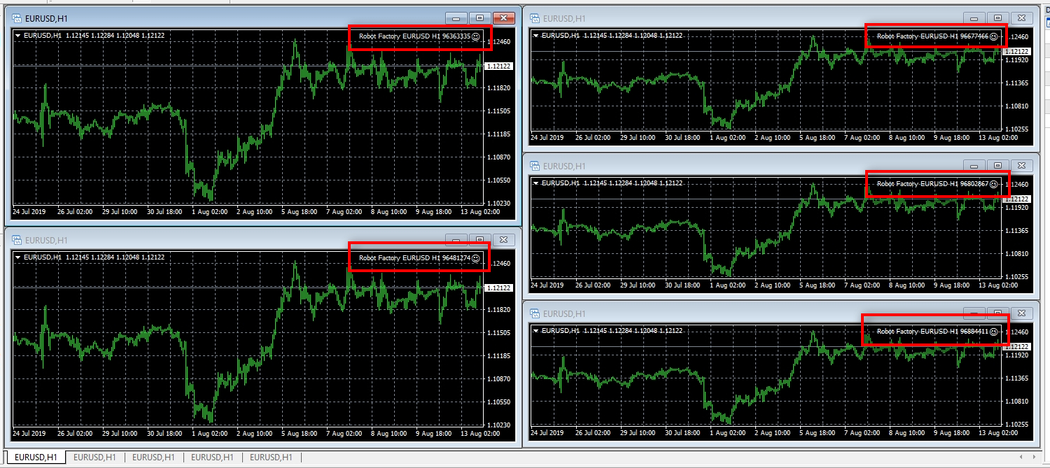 Load All Five MT4 Expert Advisors Repeat the steps to load all 5 trading robot in your MT4. Now you have a Portfolio of 5 trading robots.