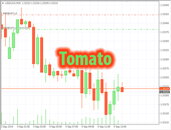 47 Tomato mt4 chart template example 340x260
