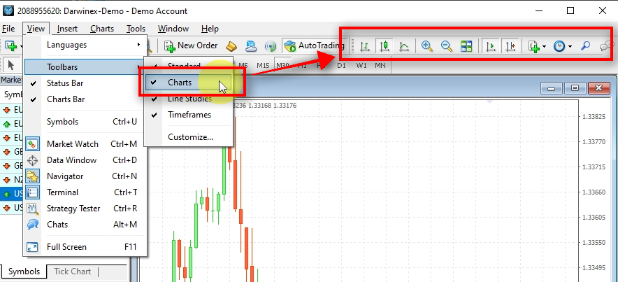 Use Charts Toolbar to add Indicators to MT4 Chart If you don't see Charts Toolbar in your MetaTrader 4, then add it from the View-Toolbars menu. It's the toolbar which has other useful settings like chart shift, chart autoscroll, zoom in/out, etc.